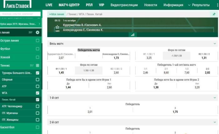 Теннис Лига роспись